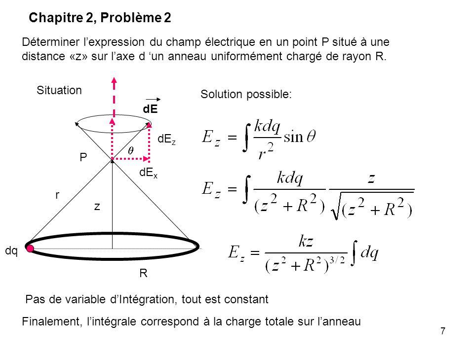 7 Déterminer lexpression du champ électrique en un point P situé à une distance «z» sur laxe d un anneau uniformément chargé de rayon R. Solution poss
