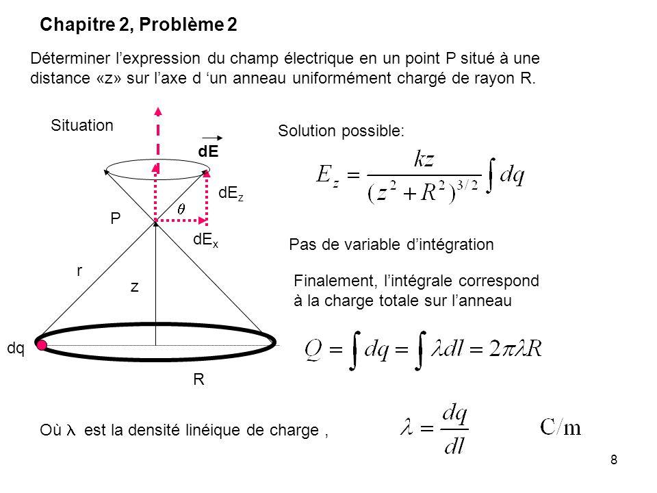8 Déterminer lexpression du champ électrique en un point P situé à une distance «z» sur laxe d un anneau uniformément chargé de rayon R. Solution poss