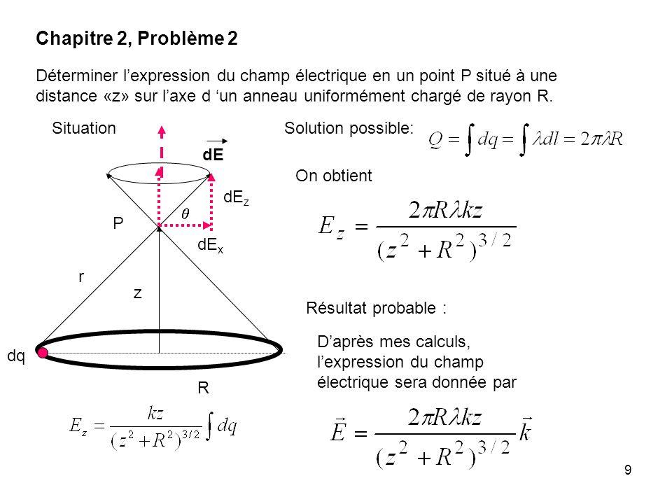 9 Déterminer lexpression du champ électrique en un point P situé à une distance «z» sur laxe d un anneau uniformément chargé de rayon R. Solution poss