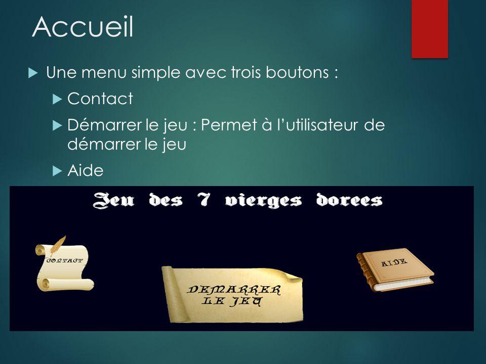 Accueil Une menu simple avec trois boutons : Contact Démarrer le jeu : Permet à lutilisateur de démarrer le jeu Aide