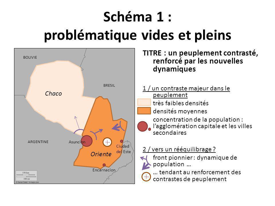 Schéma 1 : problématique vides et pleins TITRE : un peuplement contrasté, renforcé par les nouvelles dynamiques 1 / un contraste majeur dans le peuple