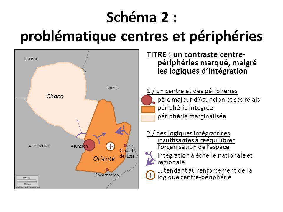 Schéma 2 : problématique centres et périphéries TITRE : un contraste centre- périphéries marqué, malgré les logiques dintégration 1 / un centre et des