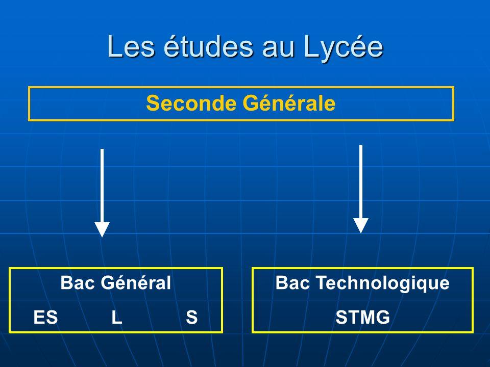 Les études au Lycée Seconde Générale Bac Général ES L S Bac Technologique STMG