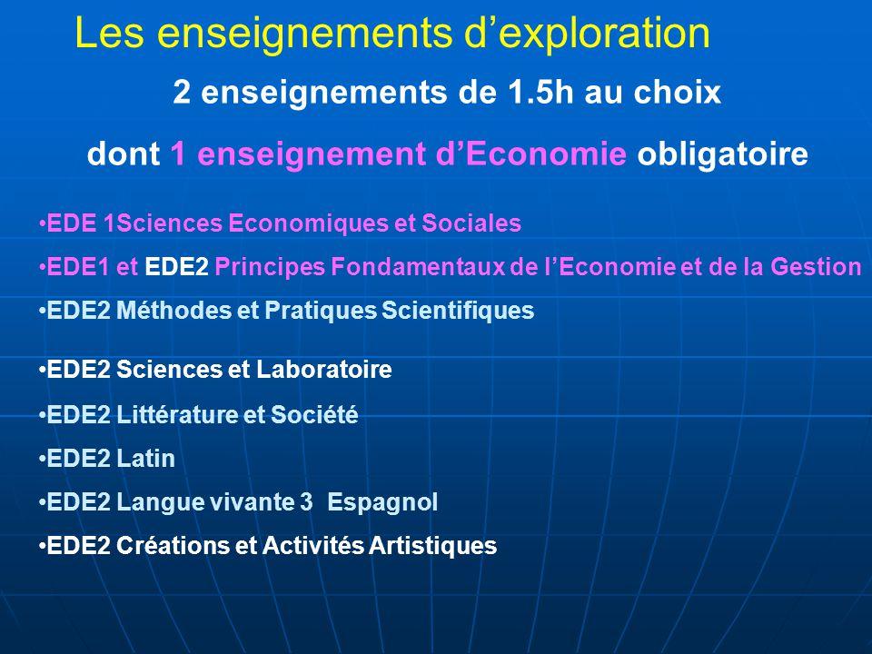 Les enseignements dexploration 2 enseignements de 1.5h au choix dont 1 enseignement dEconomie obligatoire EDE 1Sciences Economiques et Sociales EDE1 e