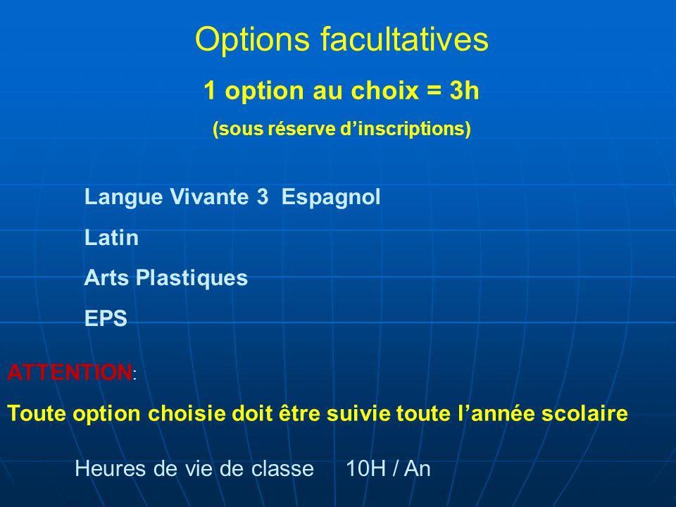 Options facultatives 1 option au choix = 3h (sous réserve dinscriptions) Langue Vivante 3 Espagnol Latin Arts Plastiques EPS Heures de vie de classe10