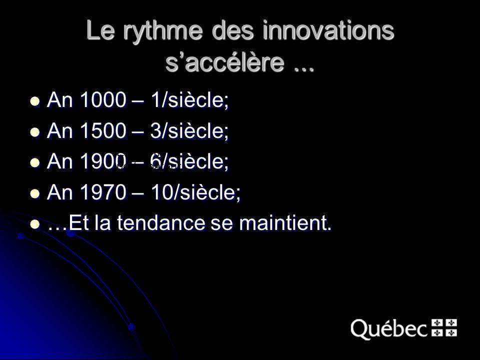 Le rythme des innovations saccélère...