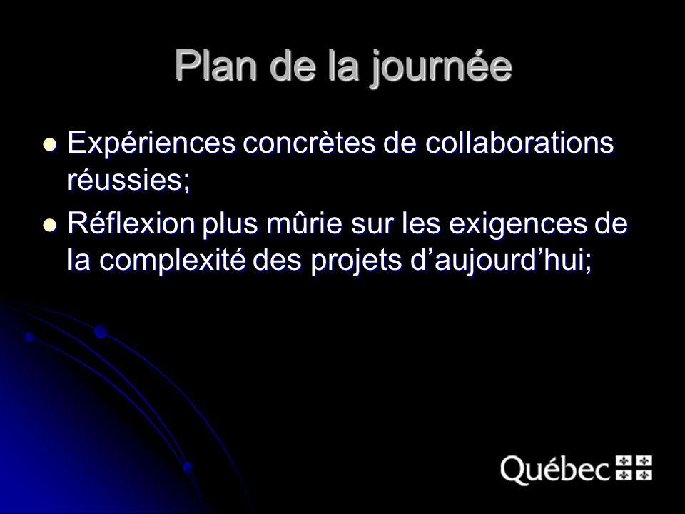 Plan de la journée Expériences concrètes de collaborations réussies; Expériences concrètes de collaborations réussies; Réflexion plus mûrie sur les exigences de la complexité des projets daujourdhui; Réflexion plus mûrie sur les exigences de la complexité des projets daujourdhui; Un cadre pour appréhender la confusion actuelle.