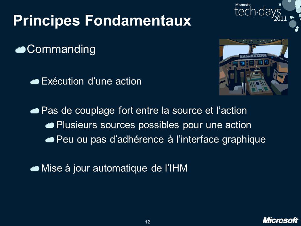 12 Principes Fondamentaux Commanding Exécution dune action Pas de couplage fort entre la source et laction Plusieurs sources possibles pour une action