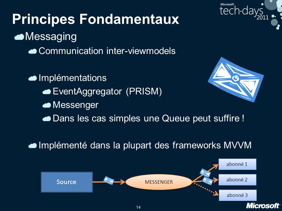 14 Principes Fondamentaux Messaging Communication inter-viewmodels Implémentations EventAggregator (PRISM) Messenger Dans les cas simples une Queue peut suffire .