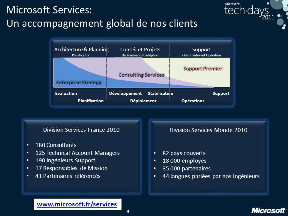 4 44 Microsoft Services: Un accompagnement global de nos clients Architecture & Planning Planification Conseil et Projets Déploiement et adoption Supp