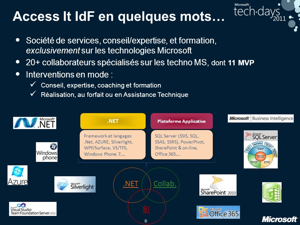 6 Access It IdF en quelques mots… Société de services, conseil/expertise, et formation, exclusivement sur les technologies Microsoft 20+ collaborateurs spécialisés sur les techno MS, dont 11 MVP Interventions en mode : Conseil, expertise, coaching et formation Réalisation, au forfait ou en Assistance Technique.NET Plateforme Applicative Framework et langages.Net, AZURE, Silverlight, WPF/Surface, VS/TFS, Windows Phone 7,… SQL Server (SSIS, SQL, SSAS, SSRS), PowerPivot, SharePoint & on-line, Office 365,….NETCollab.