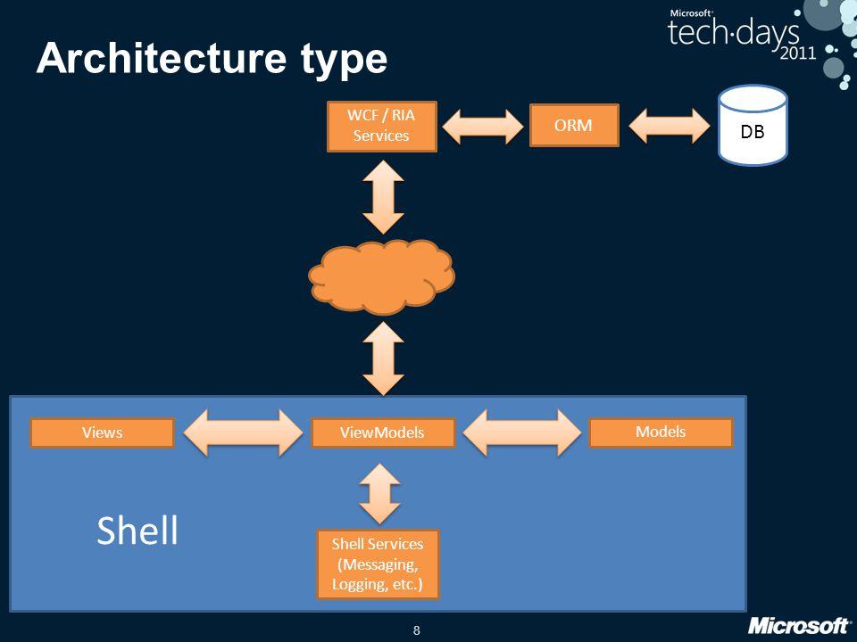 9 Principes Fondamentaux Composition Modularité Parrallélisation des développements Fournit des unités fonctionnelles / de déploiement Généralement deux approches Région + services Services Shell Module A Module B Module C