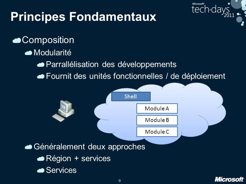 9 Principes Fondamentaux Composition Modularité Parrallélisation des développements Fournit des unités fonctionnelles / de déploiement Généralement de