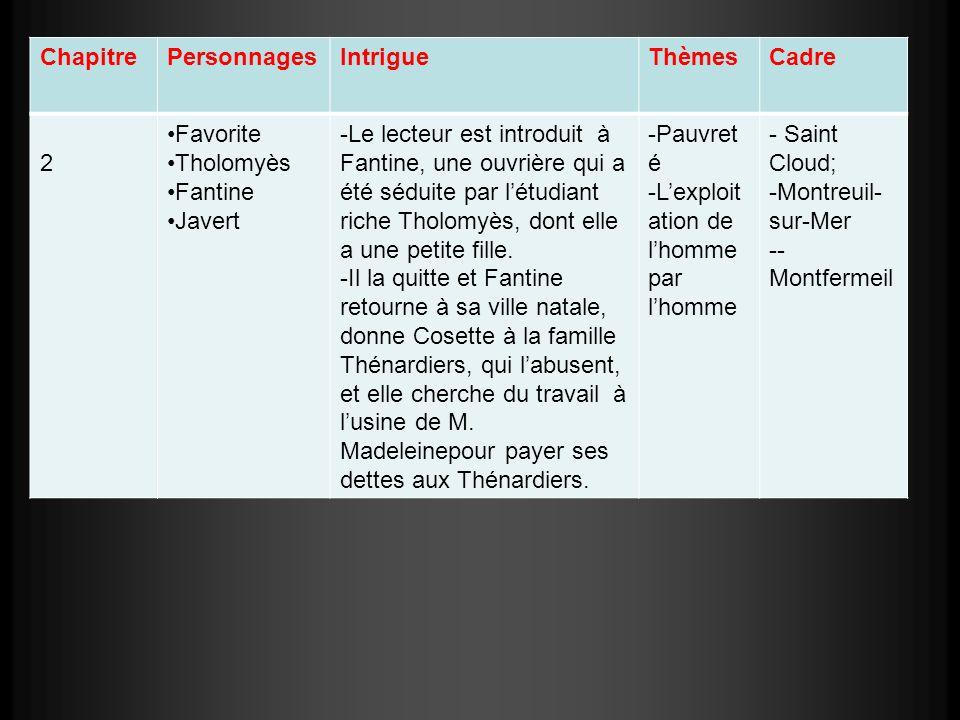 ChapitrePersonnagesIntrigueThèmesCadre 2 Favorite Tholomyès Fantine Javert -Le lecteur est introduit à Fantine, une ouvrière qui a été séduite par lét