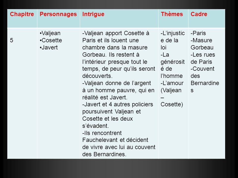 ChapitrePersonnagesIntrigueThèmesCadre 5 Valjean Cosette Javert -Valjean apport Cosette à Paris et ils louent une chambre dans la masure Gorbeau. Ils