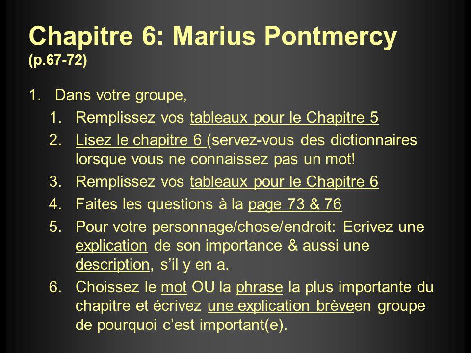 1.Dans votre groupe, 1.Remplissez vos tableaux pour le Chapitre 5 2.Lisez le chapitre 6 (servez-vous des dictionnaires lorsque vous ne connaissez pas
