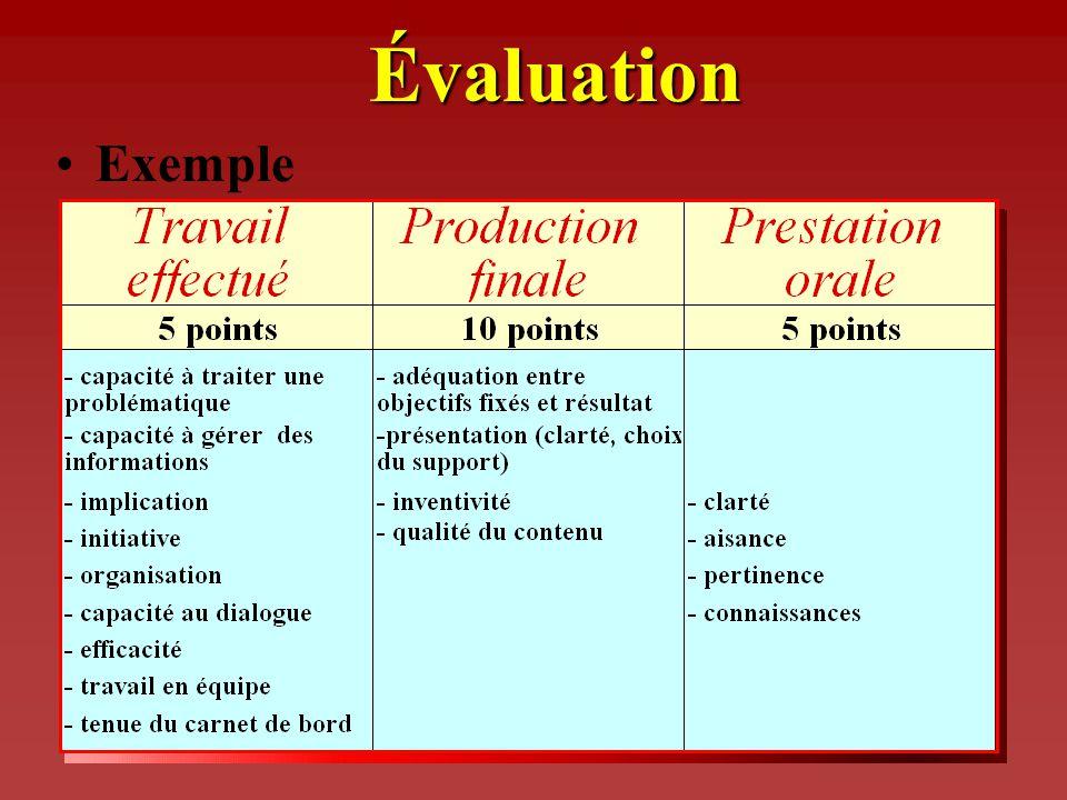 Évaluation Ce qui est évalué Critères (*) - la synthèse (2 pages) - la production - un exposé individuel ou collectif et questions (20 minutes) - pas