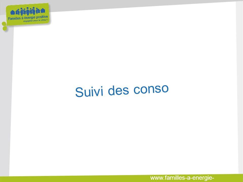 www.familles-a-energie- positive.fr Suivi des conso