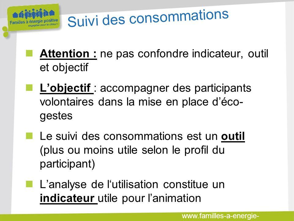 www.familles-a-energie- positive.fr Suivi des consommations Attention : ne pas confondre indicateur, outil et objectif Lobjectif : accompagner des par