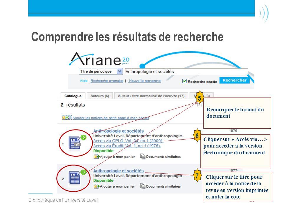 Bibliothèque de l'Université Laval20 Comprendre les résultats de recherche Remarquer le format du document 5 Cliquer sur le titre pour accéder à la no