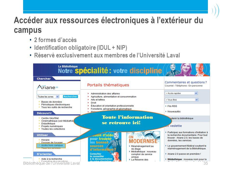 Bibliothèque de l Université Laval35 Accéder aux ressources électroniques à lextérieur du campus 2 formes daccès Identification obligatoire (IDUL + NIP) Réservé exclusivement aux membres de lUniversité Laval Toute linformation se retrouve ici!