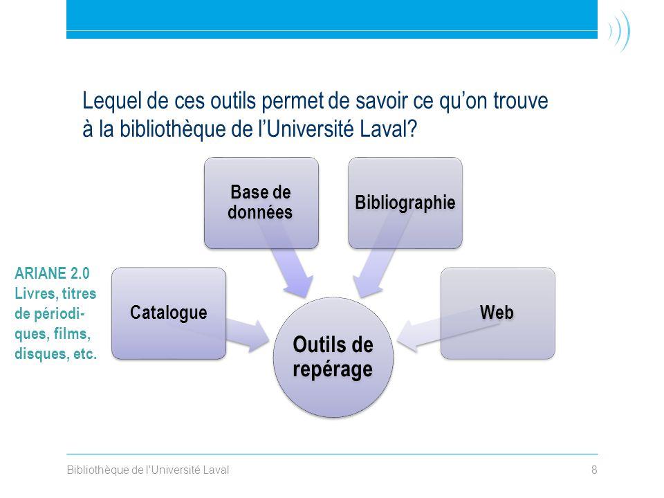 Bibliothèque de l Université Laval8 Repérer les documents Outils de repérage Catalogue Base de données Bibliograp hie Web Lequel de ces outils permet de savoir ce quon trouve à la bibliothèque de lUniversité Laval.