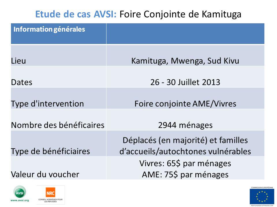 Information générales LieuKamituga, Mwenga, Sud Kivu Dates26 - 30 Juillet 2013 Type d'interventionFoire conjointe AME/Vivres Nombre des bénéficaires29