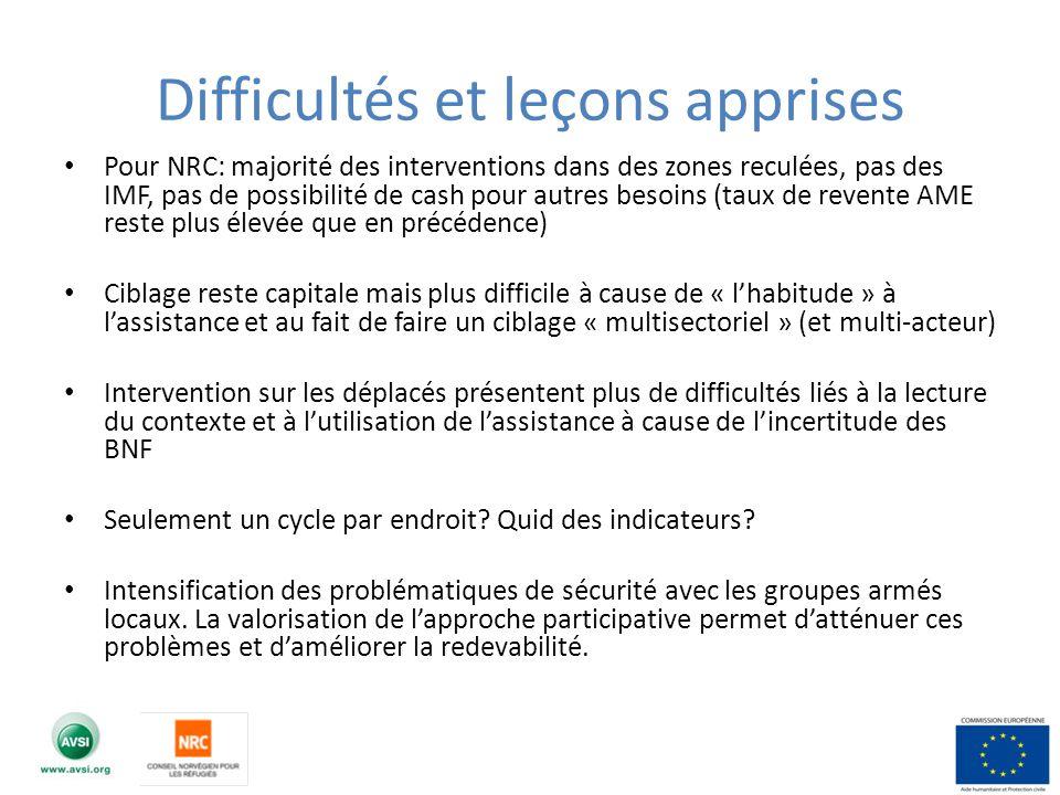 Difficultés et leçons apprises Pour NRC: majorité des interventions dans des zones reculées, pas des IMF, pas de possibilité de cash pour autres besoi