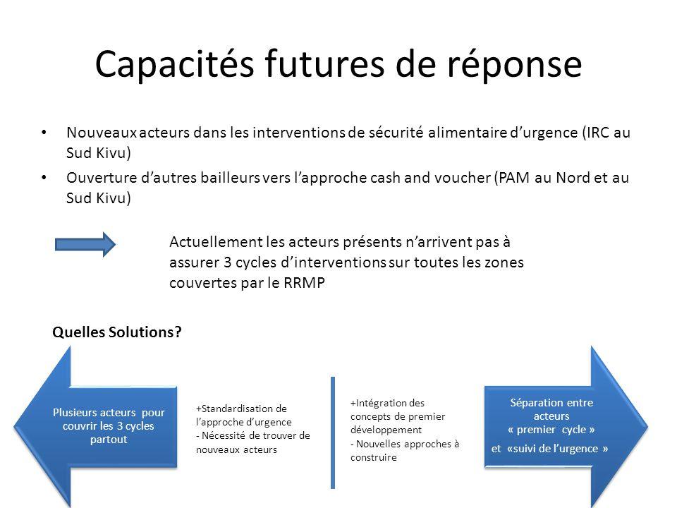 Capacités futures de réponse Nouveaux acteurs dans les interventions de sécurité alimentaire durgence (IRC au Sud Kivu) Ouverture dautres bailleurs ve