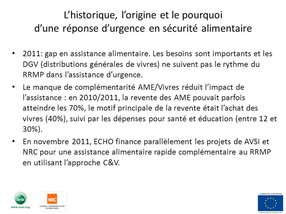 Lhistorique, lorigine et le pourquoi dune réponse durgence en sécurité alimentaire 2011: gap en assistance alimentaire. Les besoins sont importants et