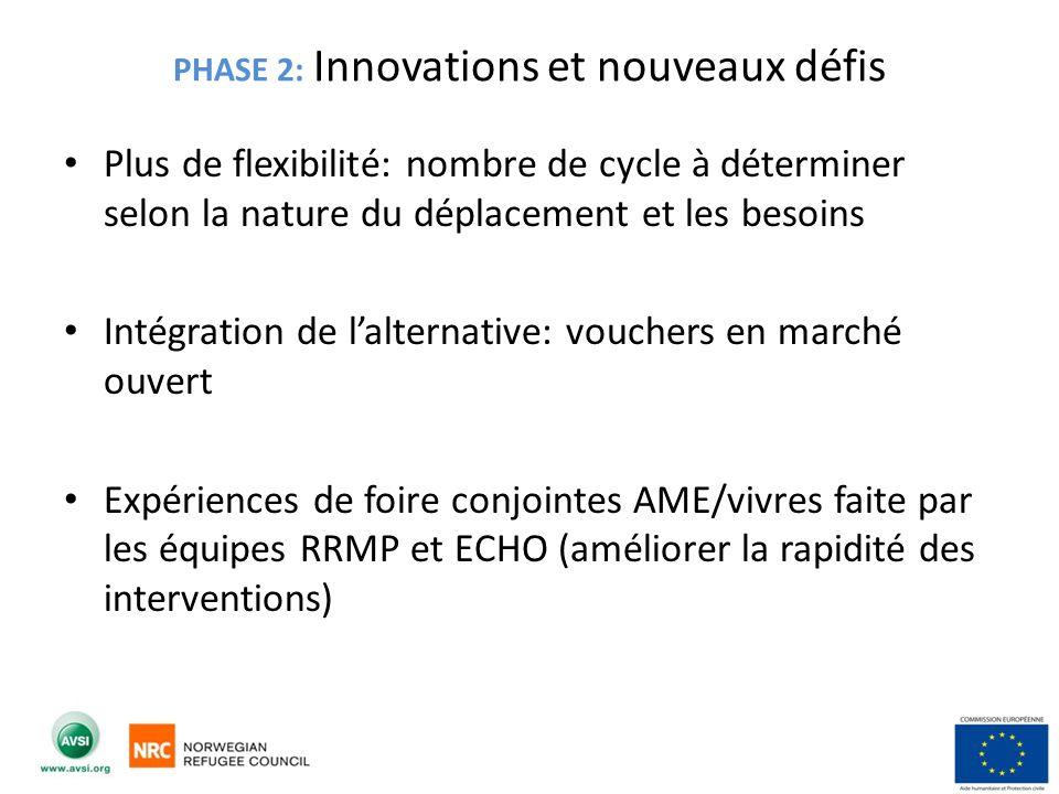Plus de flexibilité: nombre de cycle à déterminer selon la nature du déplacement et les besoins Intégration de lalternative: vouchers en marché ouvert