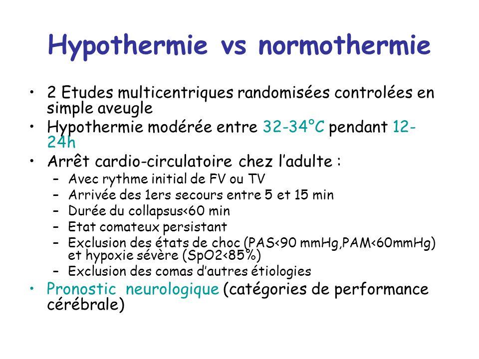Hypothermie vs normothermie 2 Etudes multicentriques randomisées controlées en simple aveugle Hypothermie modérée entre 32-34°C pendant 12- 24h Arrêt cardio-circulatoire chez ladulte : –Avec rythme initial de FV ou TV –Arrivée des 1ers secours entre 5 et 15 min –Durée du collapsus<60 min –Etat comateux persistant –Exclusion des états de choc (PAS<90 mmHg,PAM<60mmHg) et hypoxie sévère (SpO2<85%) –Exclusion des comas dautres étiologies Pronostic neurologique (catégories de performance cérébrale)