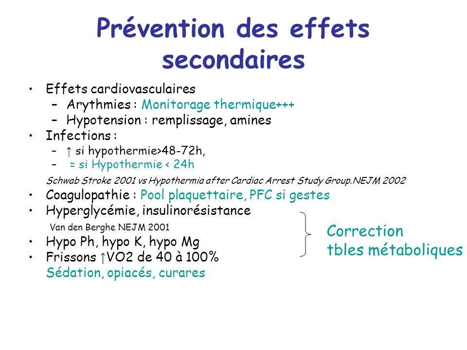 Prévention des effets secondaires Effets cardiovasculaires –Arythmies : Monitorage thermique+++ –Hypotension : remplissage, amines Infections : – si hypothermie>48-72h, – = si Hypothermie < 24h Schwab Stroke 2001 vs Hypothermia after Cardiac Arrest Study Group.NEJM 2002 Coagulopathie : Pool plaquettaire, PFC si gestes Hyperglycémie, insulinorésistance Van den Berghe NEJM 2001 Hypo Ph, hypo K, hypo Mg Frissons VO2 de 40 à 100% Sédation, opiacés, curares Correction tbles métaboliques