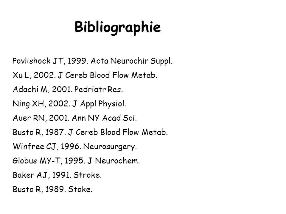 Bibliographie Povlishock JT, 1999.Acta Neurochir Suppl.