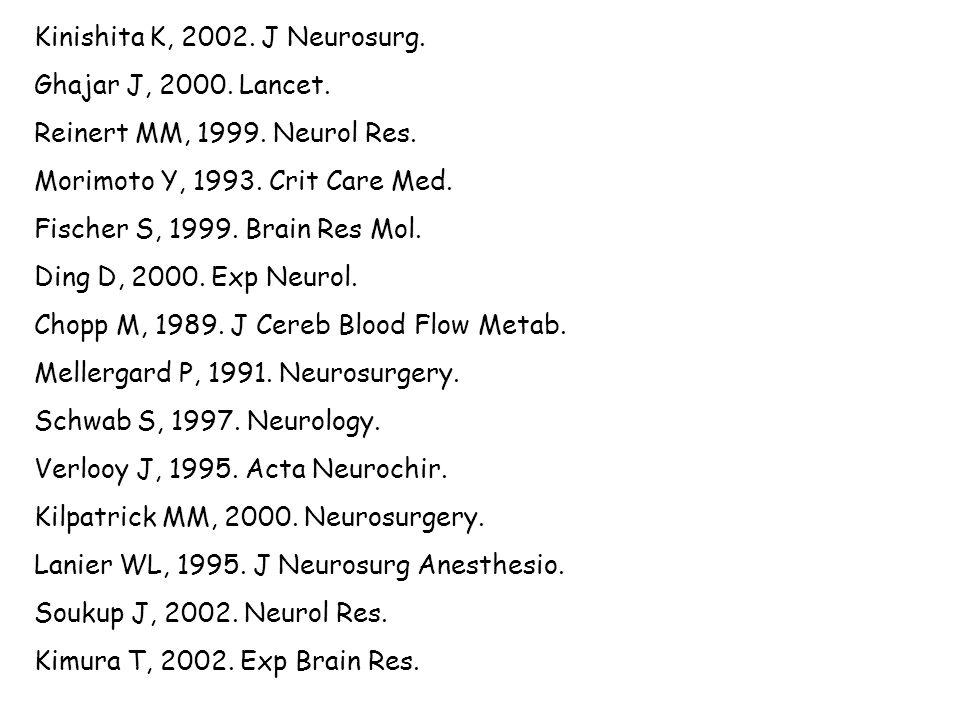 Kinishita K, 2002. J Neurosurg. Ghajar J, 2000. Lancet. Reinert MM, 1999. Neurol Res. Morimoto Y, 1993. Crit Care Med. Fischer S, 1999. Brain Res Mol.