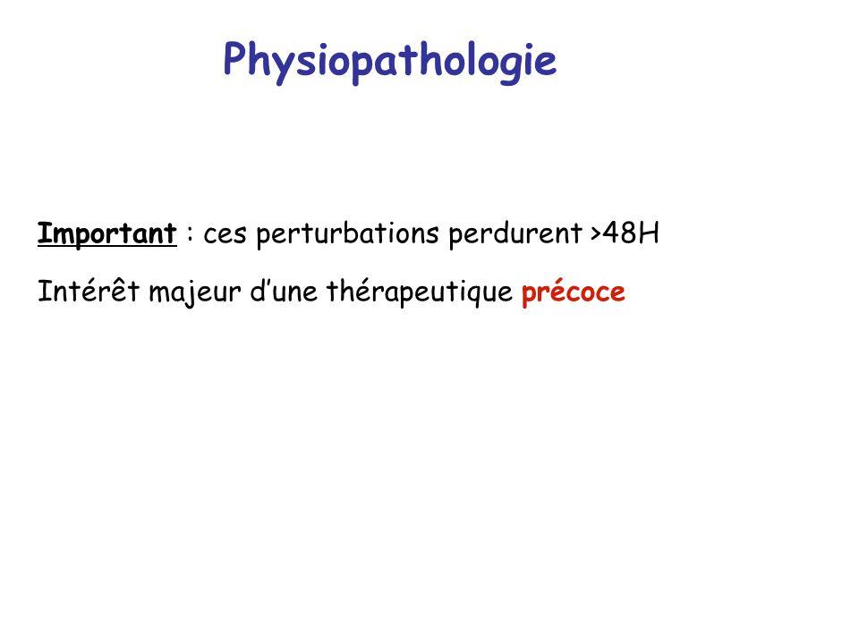 Important : ces perturbations perdurent >48H Intérêt majeur dune thérapeutique précoce Physiopathologie