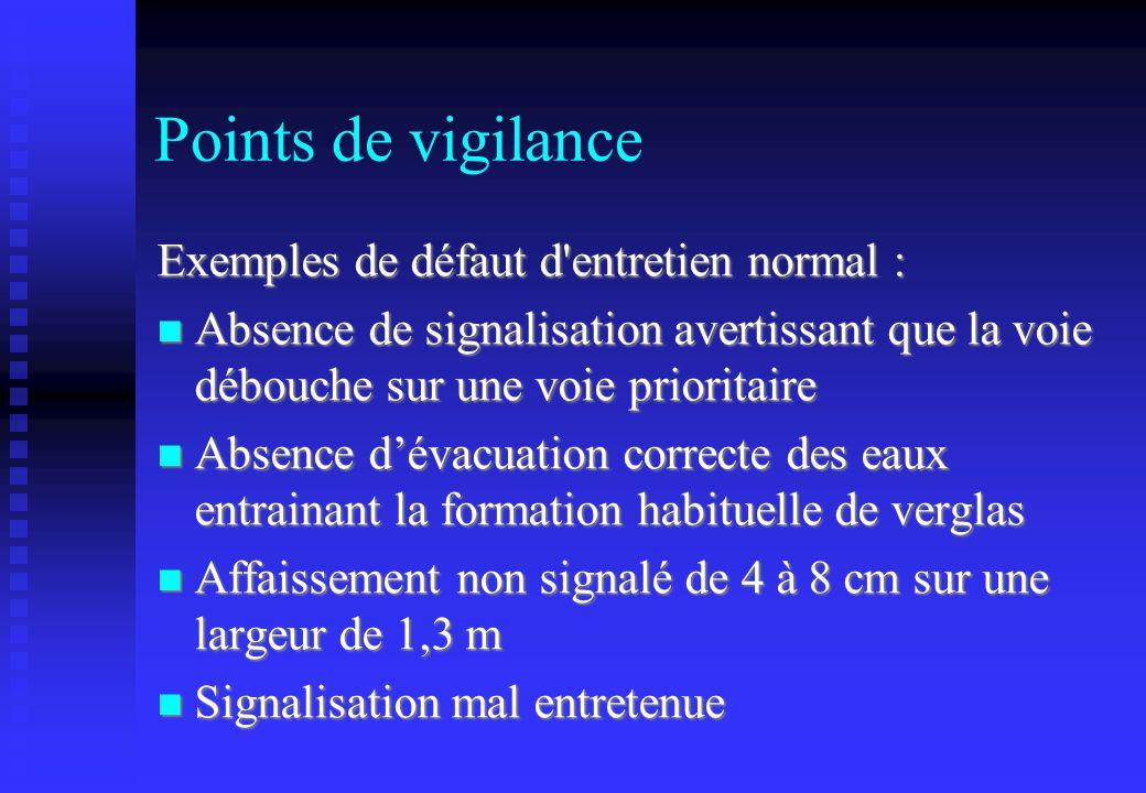 Points de vigilance Exemples de défaut d'entretien normal : Absence de signalisation avertissant que la voie débouche sur une voie prioritaire Absence