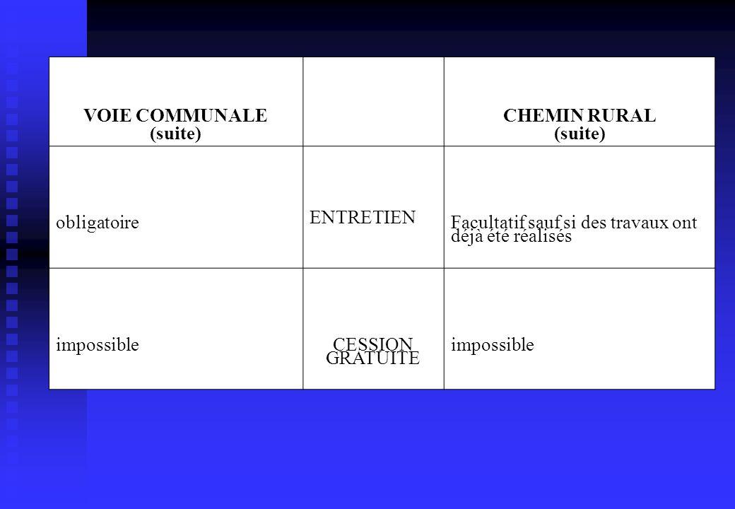 VOIE COMMUNALE (suite) CHEMIN RURAL (suite) obligatoire ENTRETIEN Facultatif sauf si des travaux ont déjà été réalisés impossibleCESSION GRATUITE impo