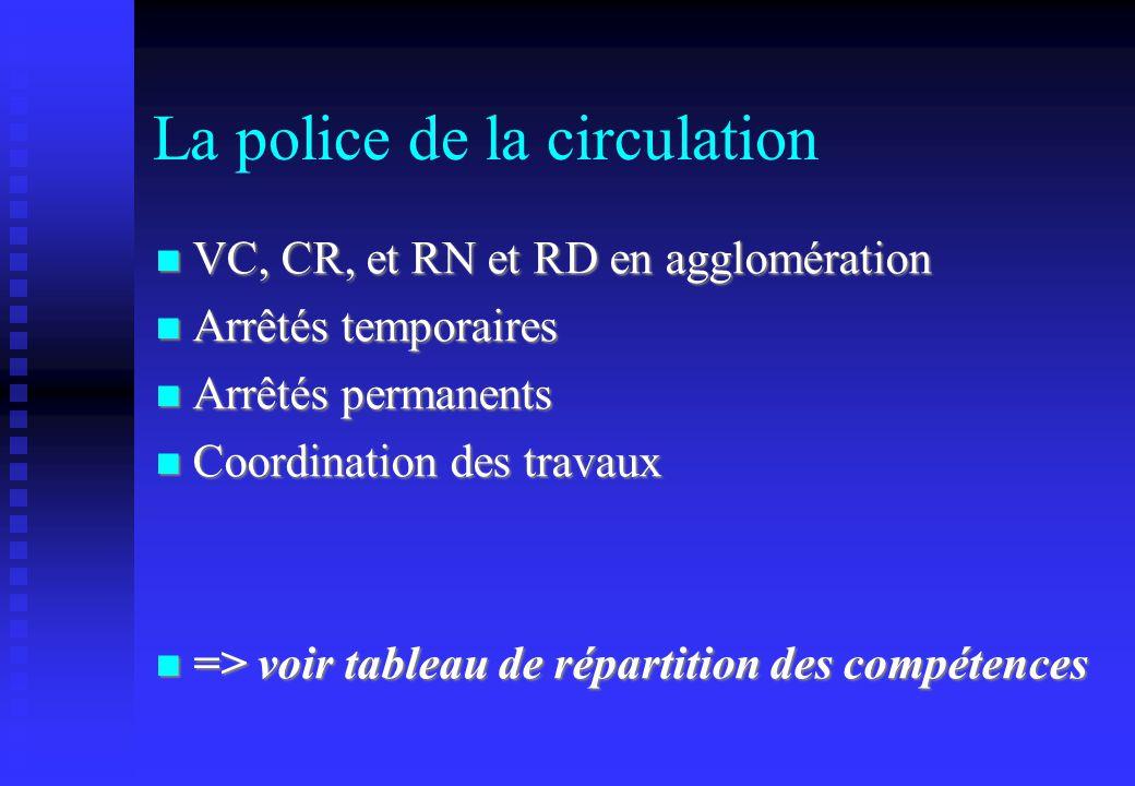 La police de la circulation VC, CR, et RN et RD en agglomération VC, CR, et RN et RD en agglomération Arrêtés temporaires Arrêtés temporaires Arrêtés