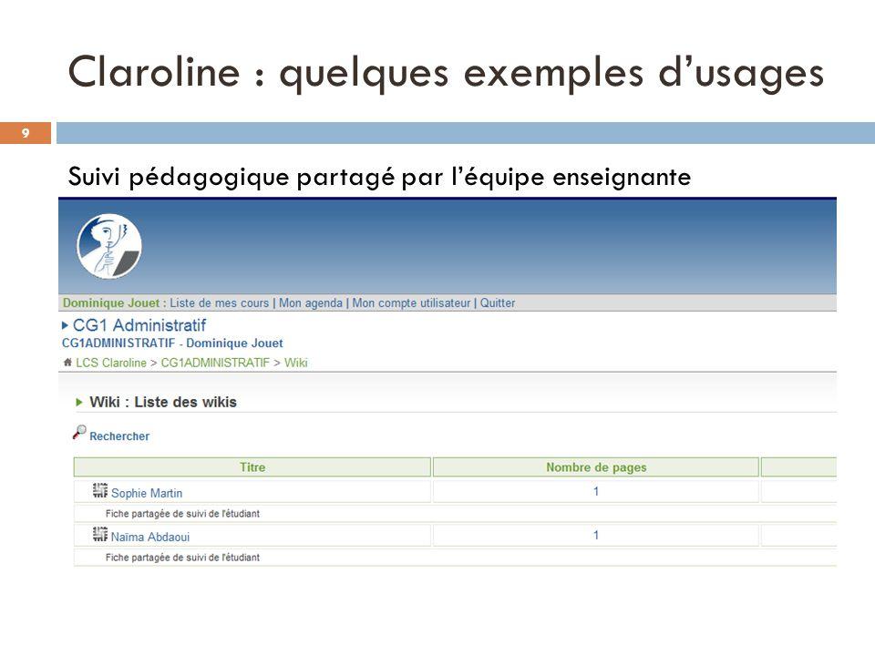 Claroline : quelques exemples dusages Suivi pédagogique partagé par léquipe enseignante Un « cours » réservé à léquipe enseignante Partage des fiches