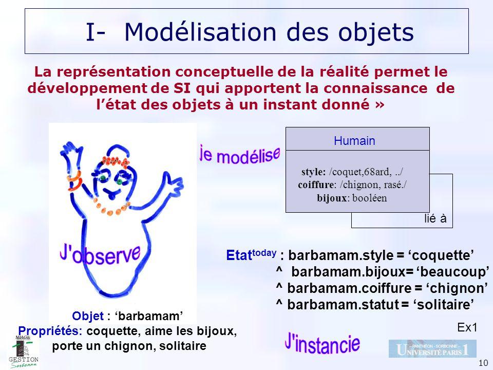 10 La représentation conceptuelle de la réalité permet le développement de SI qui apportent la connaissance de létat des objets à un instant donné » I