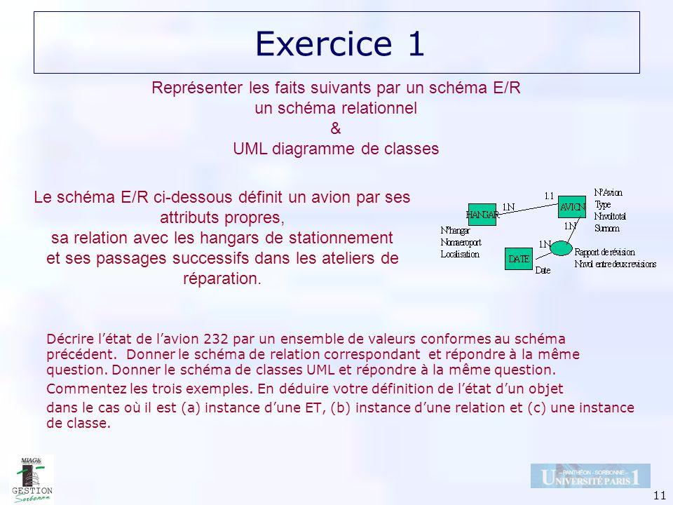 11 Exercice 1 Décrire létat de lavion 232 par un ensemble de valeurs conformes au schéma précédent. Donner le schéma de relation correspondant et répo