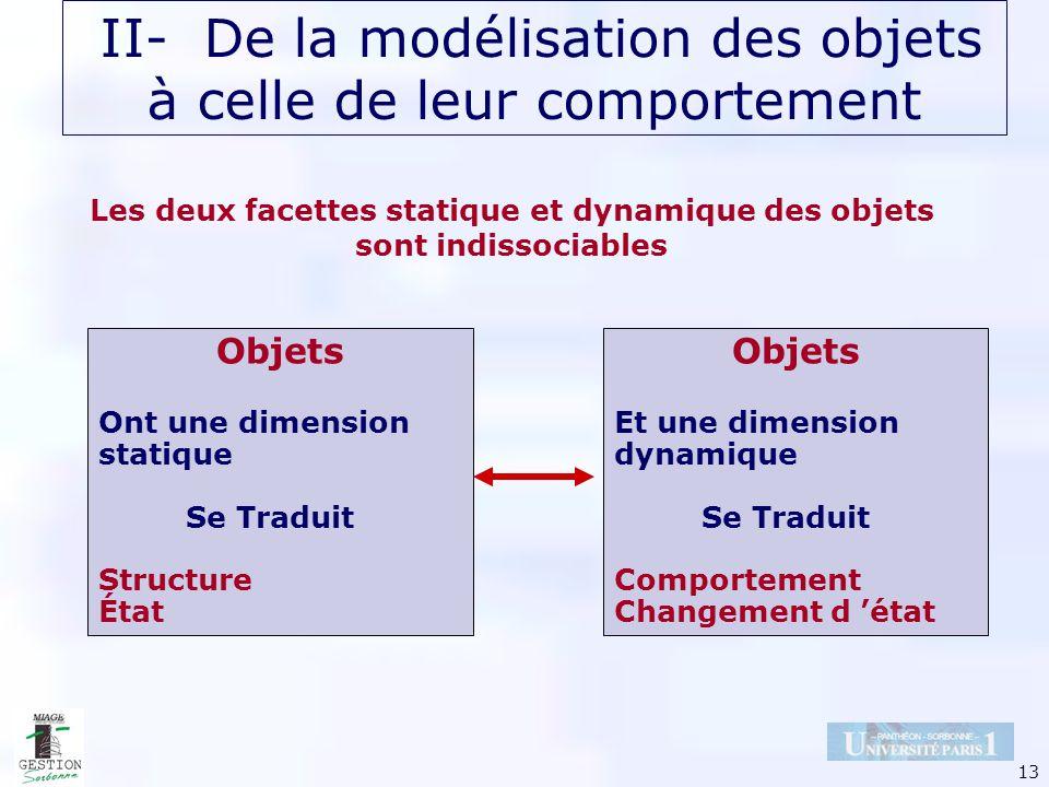 13 Objets Ont une dimension statique Se Traduit Structure État Objets Et une dimension dynamique Se Traduit Comportement Changement d état Les deux fa