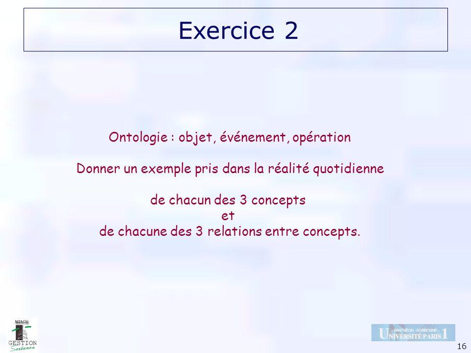 16 Exercice 2 Ontologie : objet, événement, opération Donner un exemple pris dans la réalité quotidienne de chacun des 3 concepts et de chacune des 3