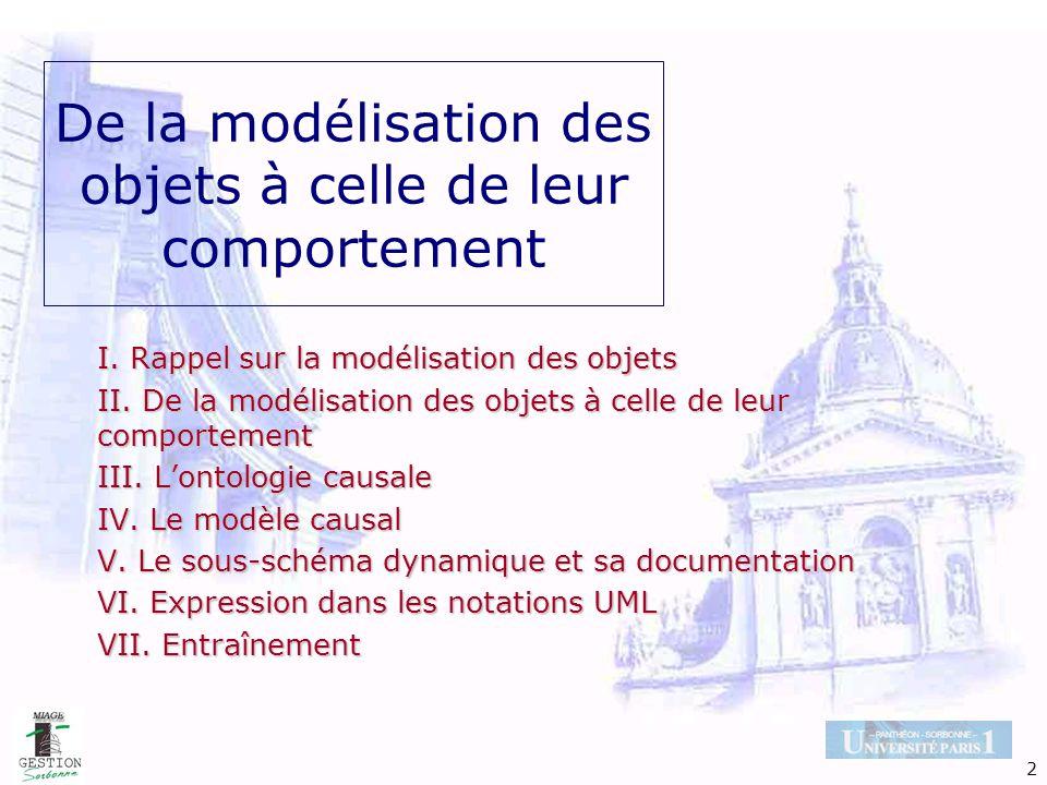2 De la modélisation des objets à celle de leur comportement I. Rappel sur la modélisation des objets II. De la modélisation des objets à celle de leu