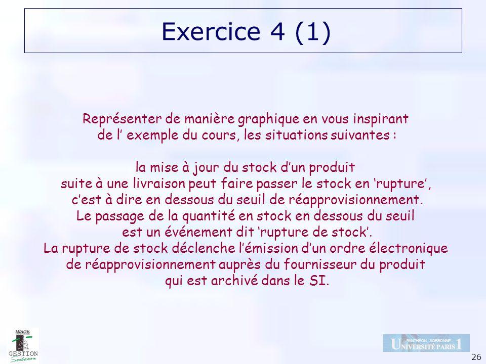 26 Exercice 4 (1) Représenter de manière graphique en vous inspirant de l exemple du cours, les situations suivantes : la mise à jour du stock dun pro
