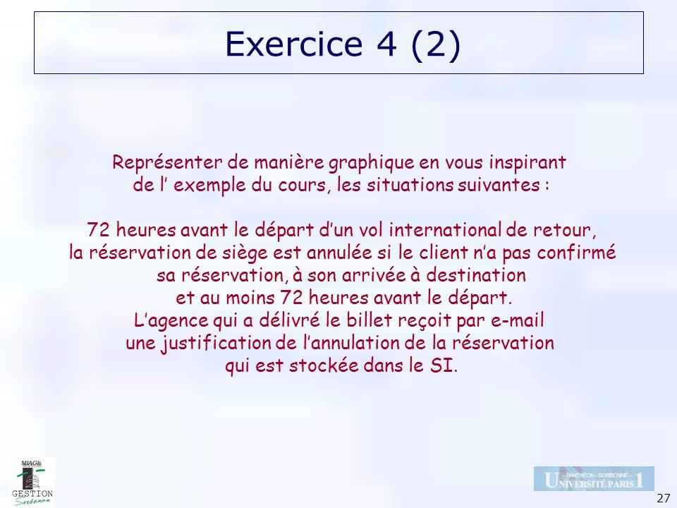 27 Exercice 4 (2) Représenter de manière graphique en vous inspirant de l exemple du cours, les situations suivantes : 72 heures avant le départ dun v