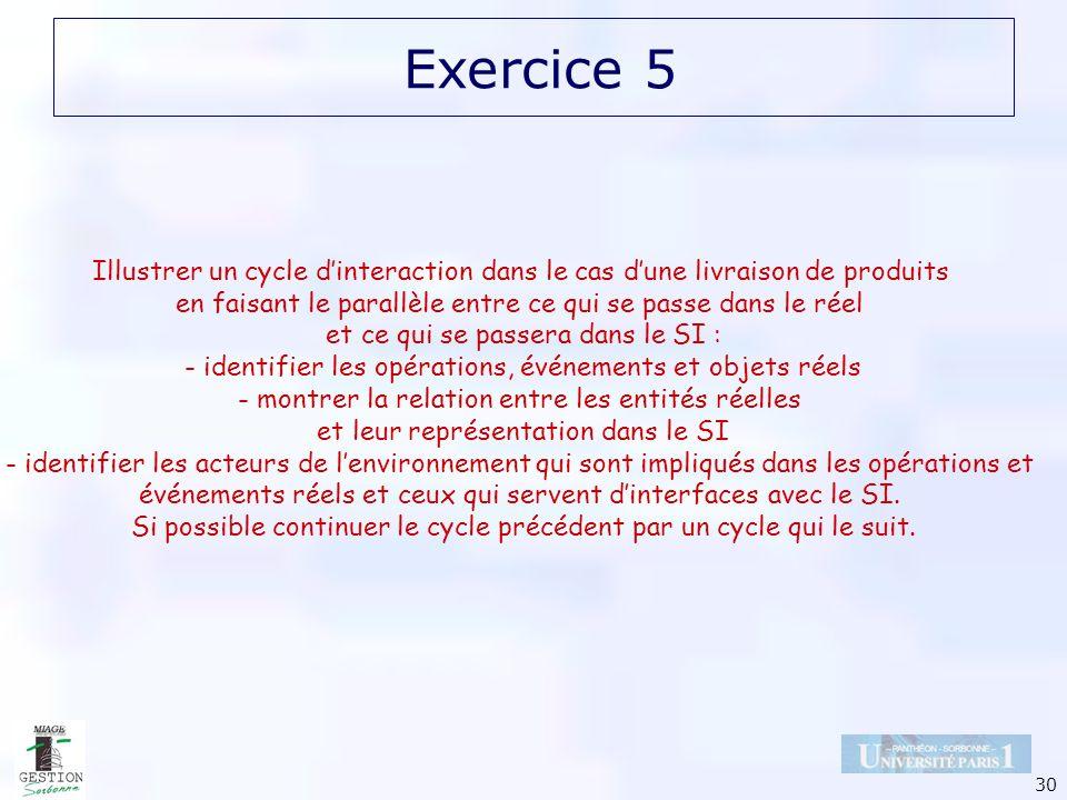 30 Exercice 5 Illustrer un cycle dinteraction dans le cas dune livraison de produits en faisant le parallèle entre ce qui se passe dans le réel et ce