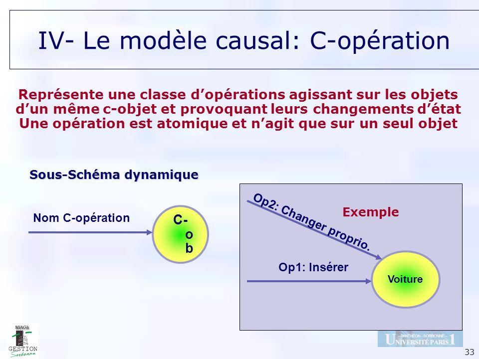 33 C- o b IV- Le modèle causal: C-opération Représente une classe dopérations agissant sur les objets dun même c-objet et provoquant leurs changements