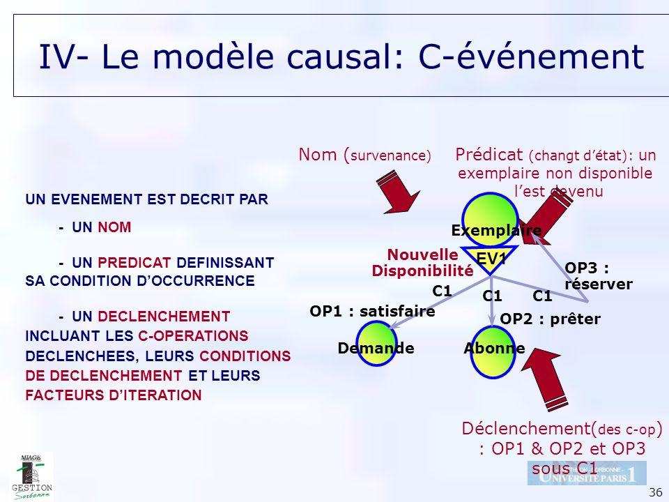 36 IV- Le modèle causal: C-événement UN EVENEMENT EST DECRIT PAR - UN NOM - UN PREDICAT DEFINISSANT SA CONDITION DOCCURRENCE - UN DECLENCHEMENT INCLUA